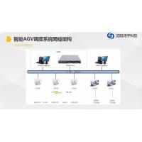 AGV智能调度系统