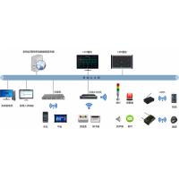 沈阳目视化系统,系统开发,Andon,CPS