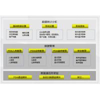 沈阳市WMS仓库管理系统,系统开发,定制开发,CPS