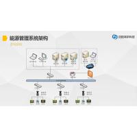 沈阳市EMS能源管理系统,无线抄表,自动抄表