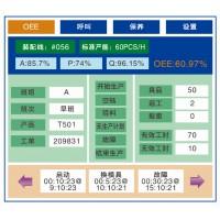 沈阳TPM全员设备管理系统,定制开发,CPS
