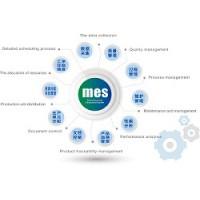 沈阳MES智能制造解决方案,咨询规划,系统开发,定制开发