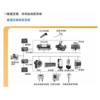 耐特PLC 暖通空调监控主机 智能调节加热阀