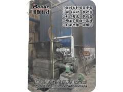 四平4至10吨燃煤锅炉改造生物质